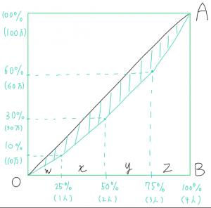 %e3%82%b8%e3%83%8b%e4%bf%82%e6%95%b0